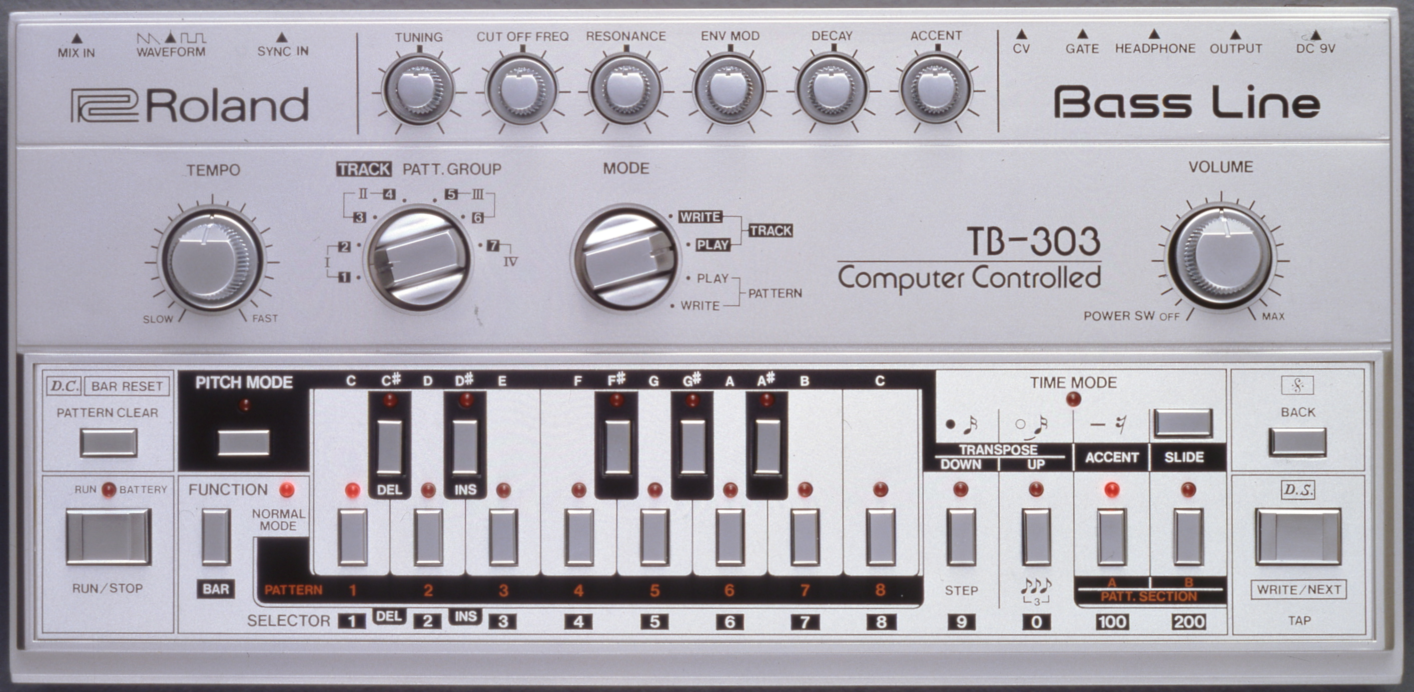 An Unlikely Legacy: A brief History of Roland's TB-303
